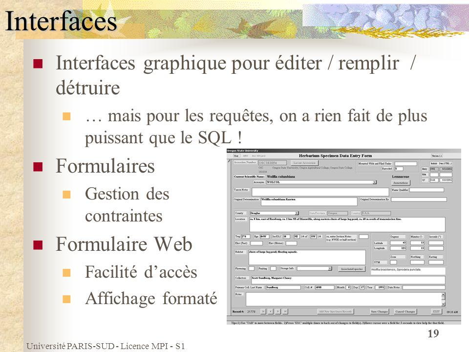 Interfaces Interfaces graphique pour éditer / remplir / détruire