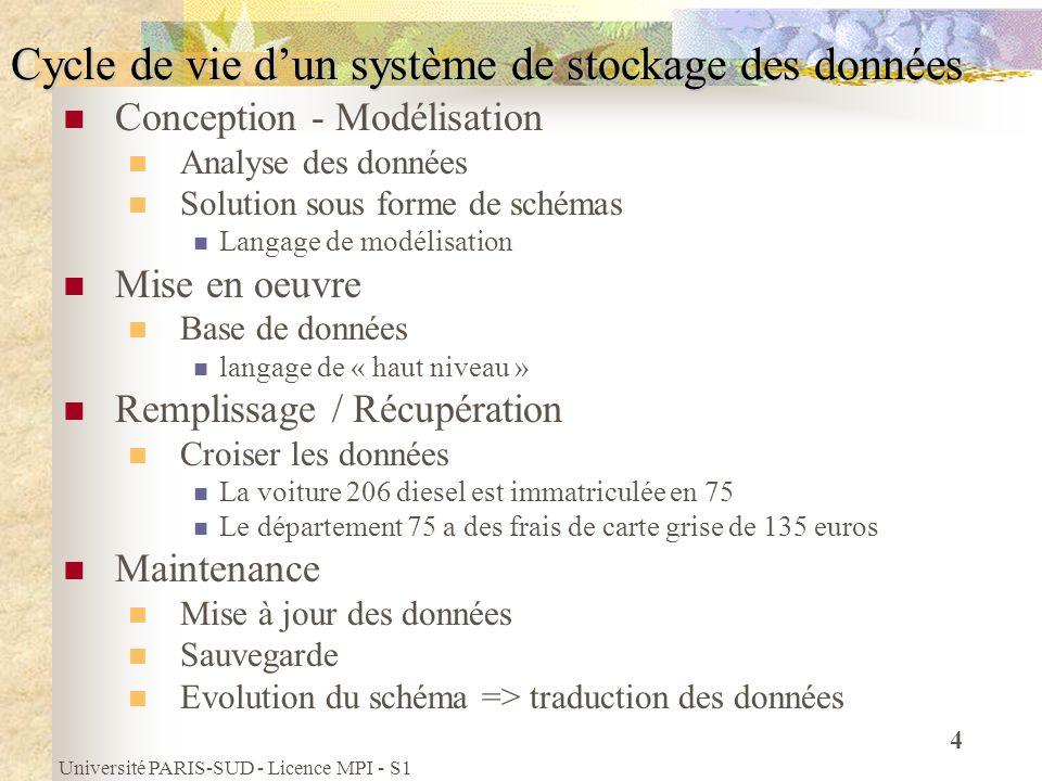 Cycle de vie d'un système de stockage des données