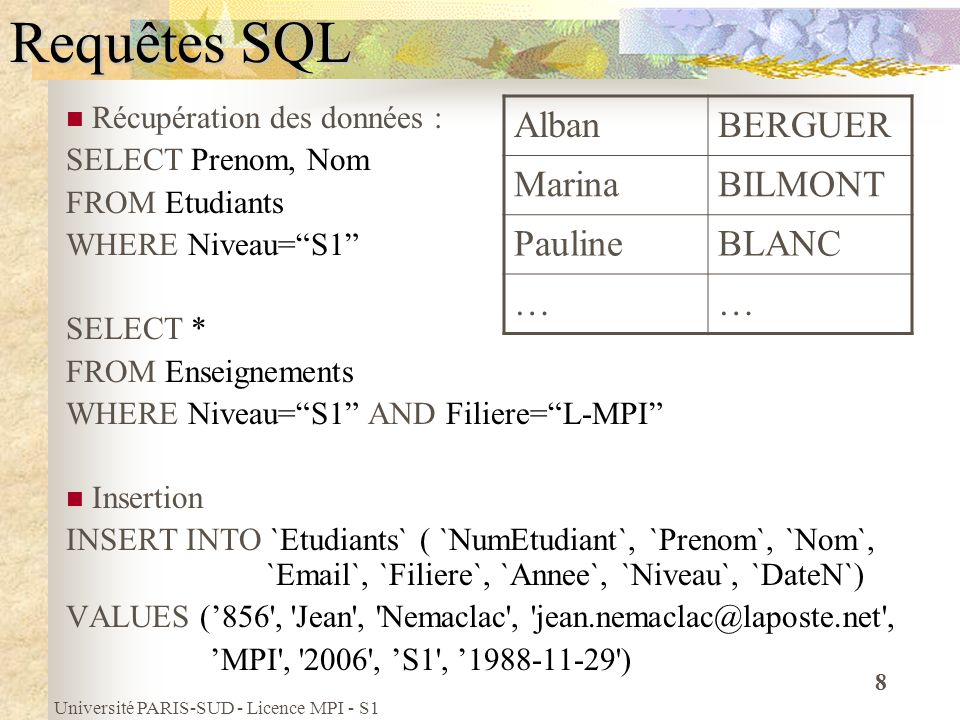 Requêtes SQL Alban BERGUER Marina BILMONT Pauline BLANC …