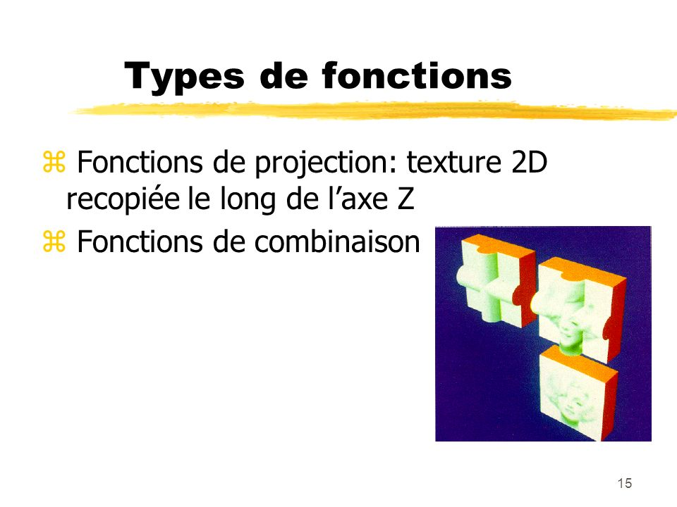 Types de fonctions Fonctions de projection: texture 2D recopiée le long de l'axe Z.
