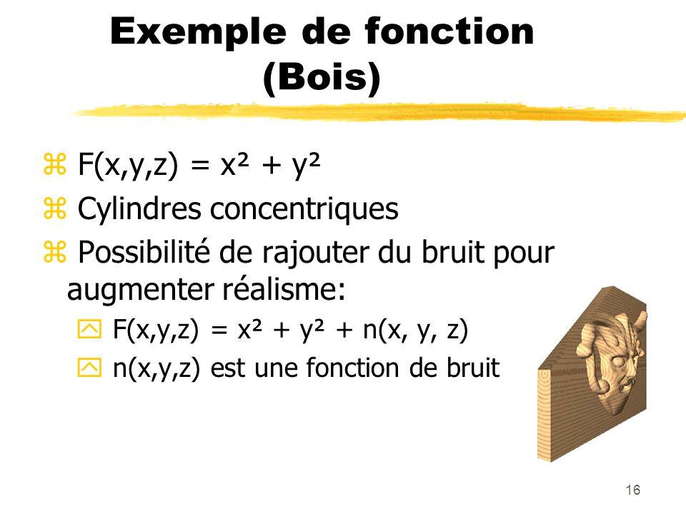 Exemple de fonction (Bois)