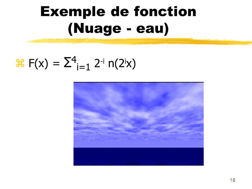 Exemple de fonction (Nuage - eau)