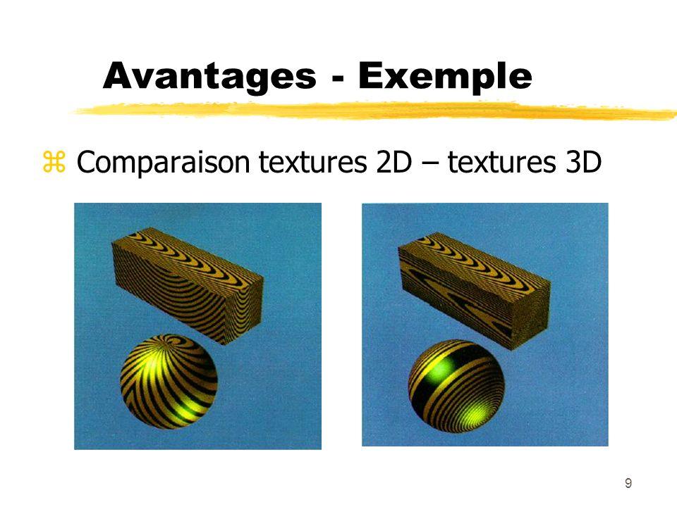 Avantages - Exemple Comparaison textures 2D – textures 3D