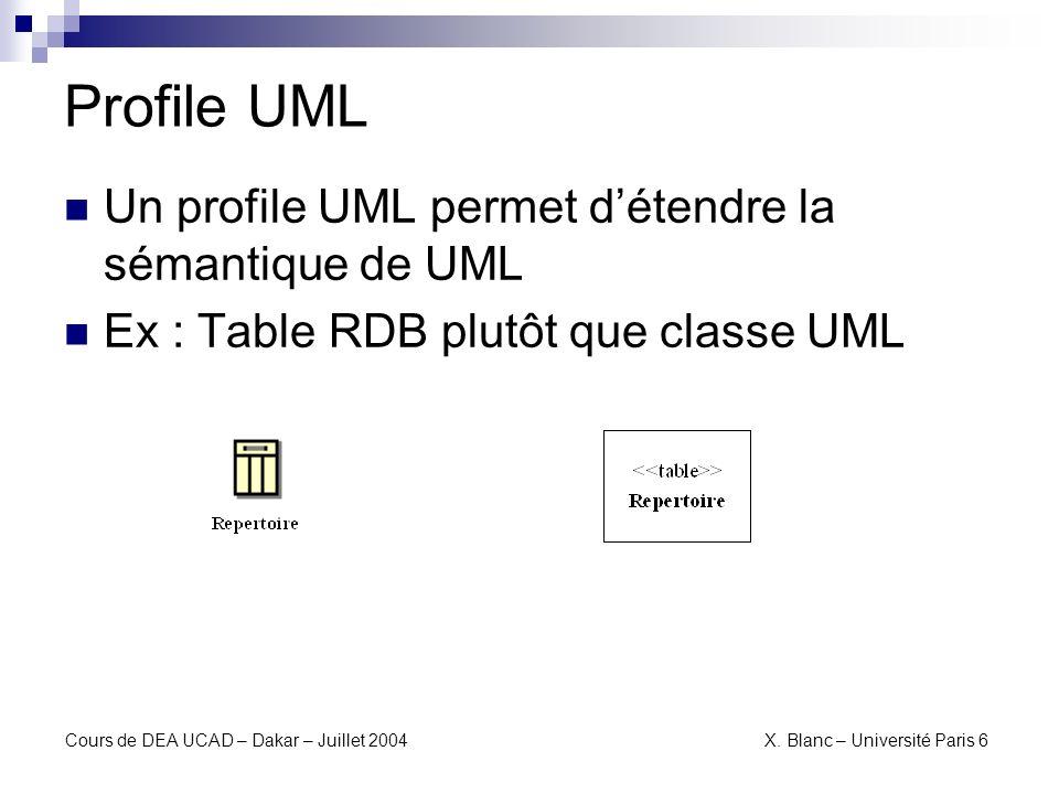 Profile UML Un profile UML permet d'étendre la sémantique de UML