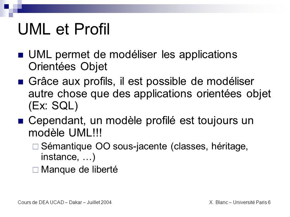 UML et Profil UML permet de modéliser les applications Orientées Objet
