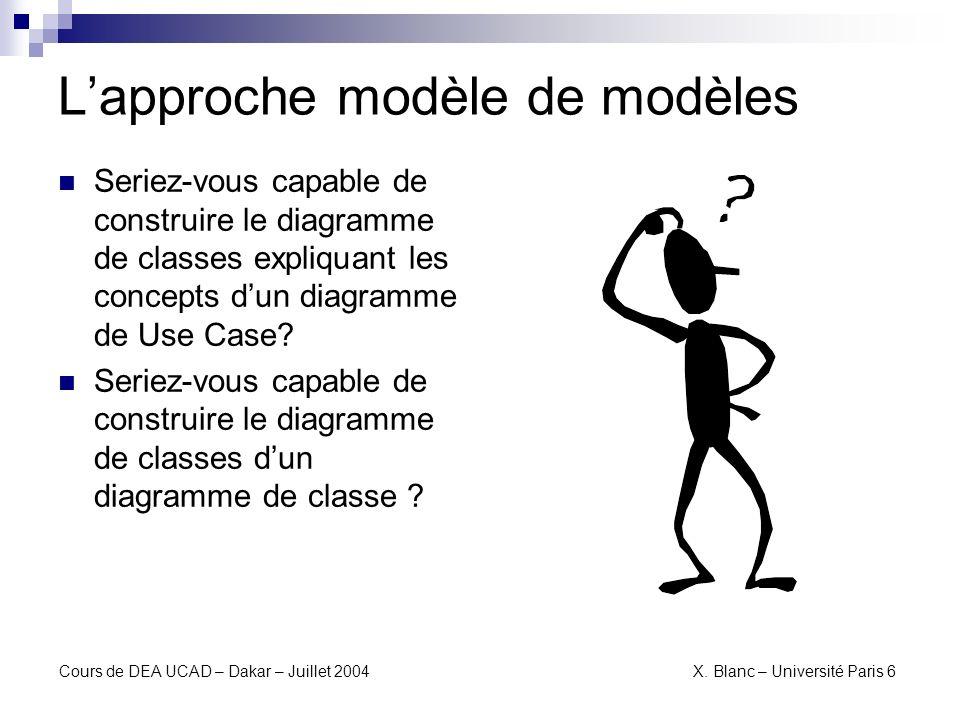 L'approche modèle de modèles