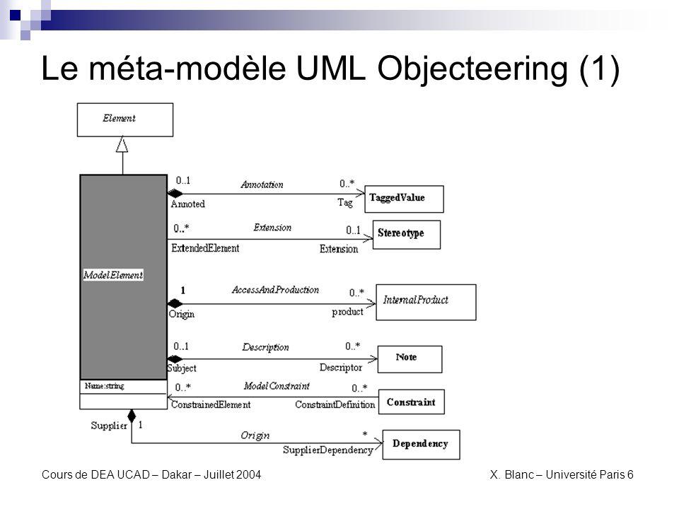 Le méta-modèle UML Objecteering (1)