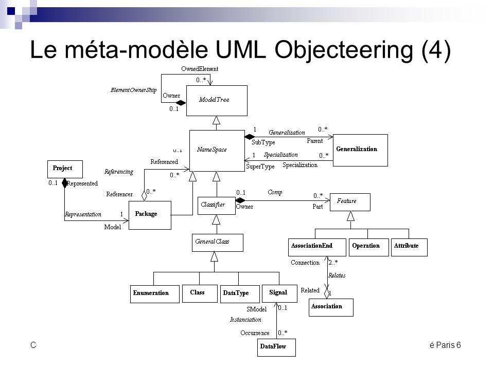 Le méta-modèle UML Objecteering (4)