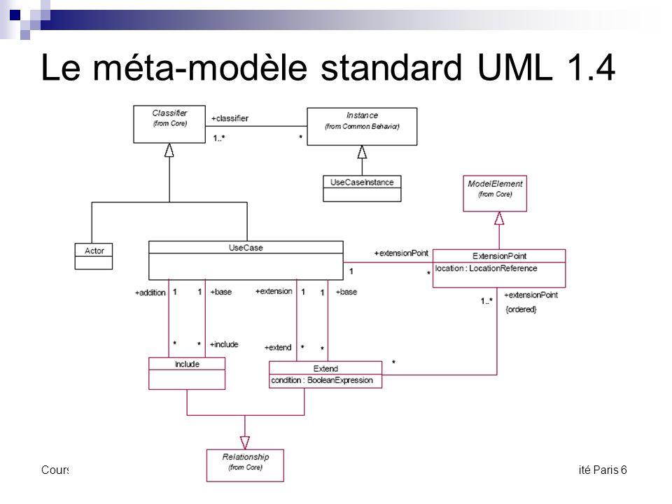 Le méta-modèle standard UML 1.4