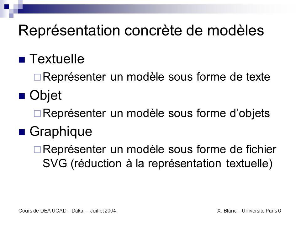 Représentation concrète de modèles