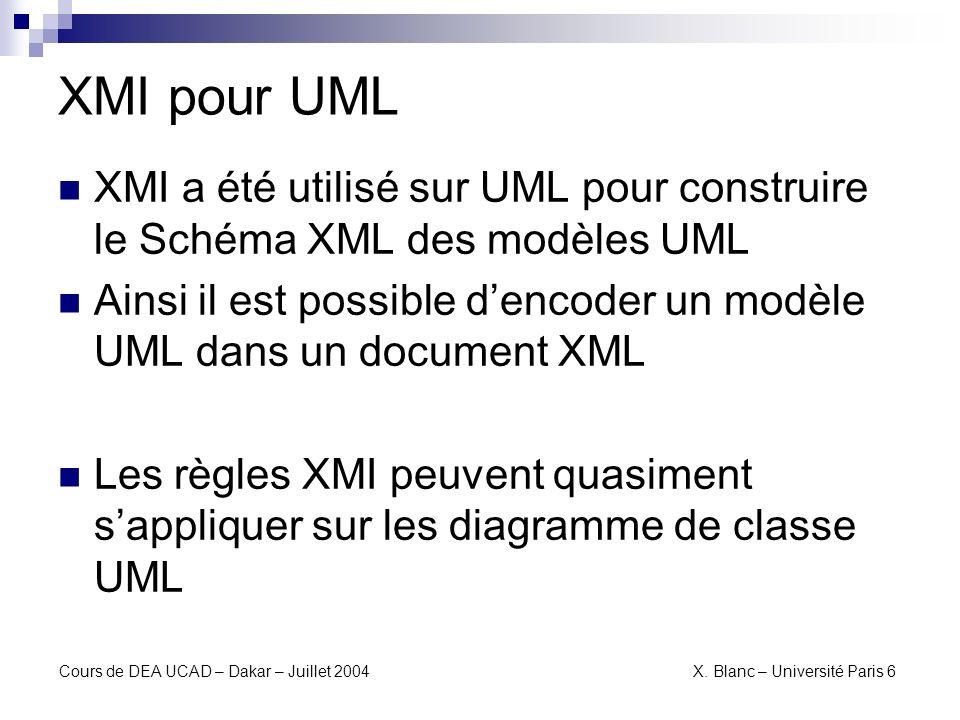 XMI pour UMLXMI a été utilisé sur UML pour construire le Schéma XML des modèles UML.