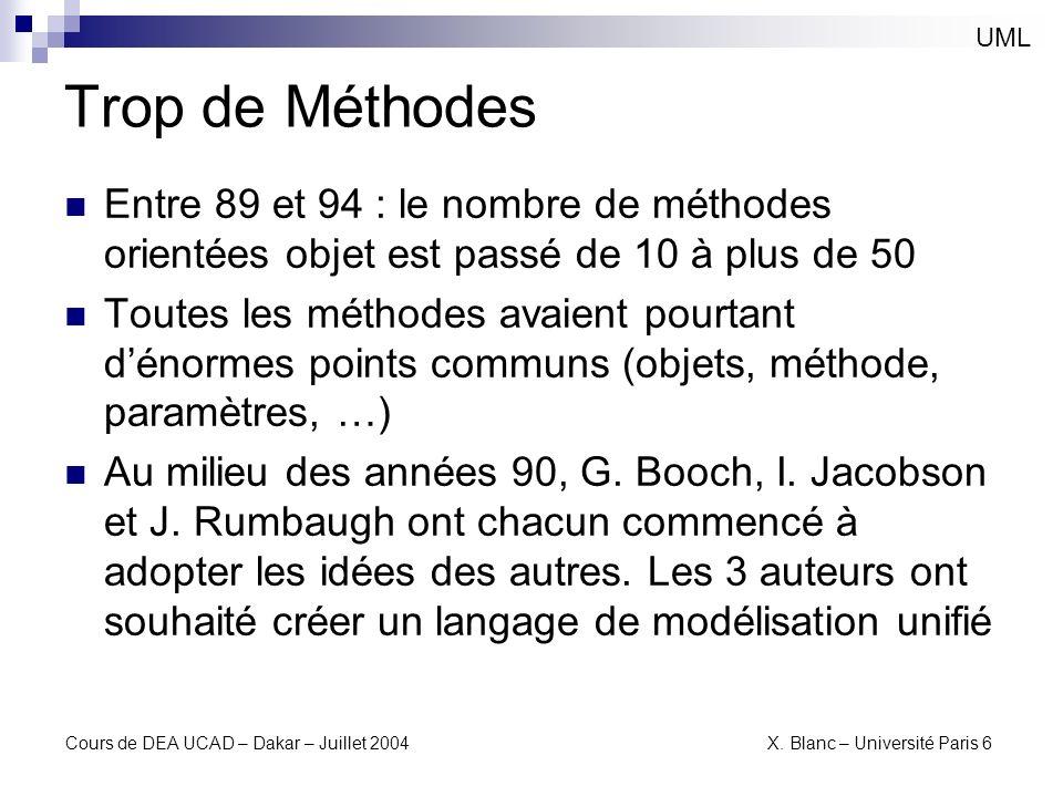 UML Trop de Méthodes. Entre 89 et 94 : le nombre de méthodes orientées objet est passé de 10 à plus de 50.