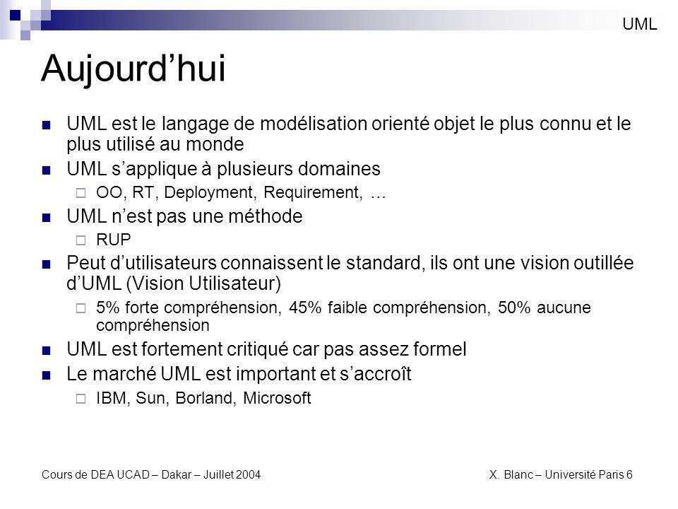 UML Aujourd'hui. UML est le langage de modélisation orienté objet le plus connu et le plus utilisé au monde.