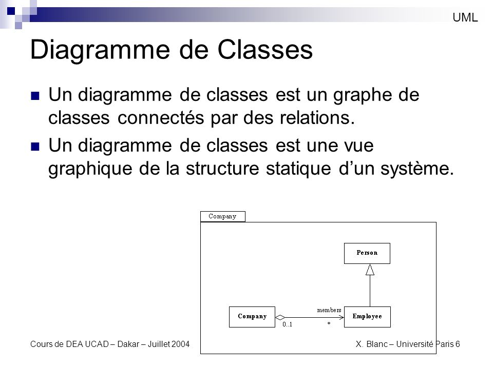 UML Diagramme de Classes. Un diagramme de classes est un graphe de classes connectés par des relations.