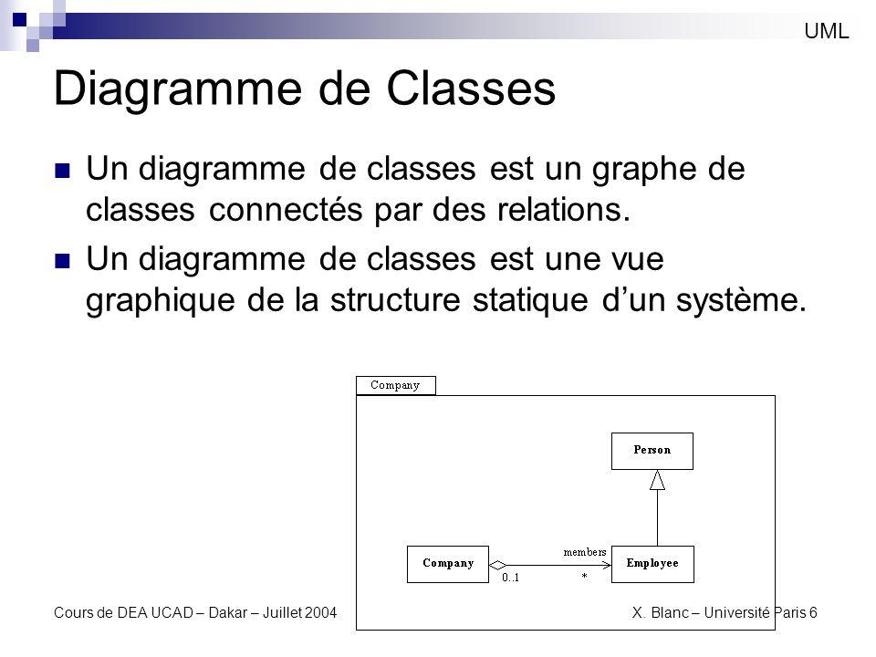 UMLDiagramme de Classes. Un diagramme de classes est un graphe de classes connectés par des relations.