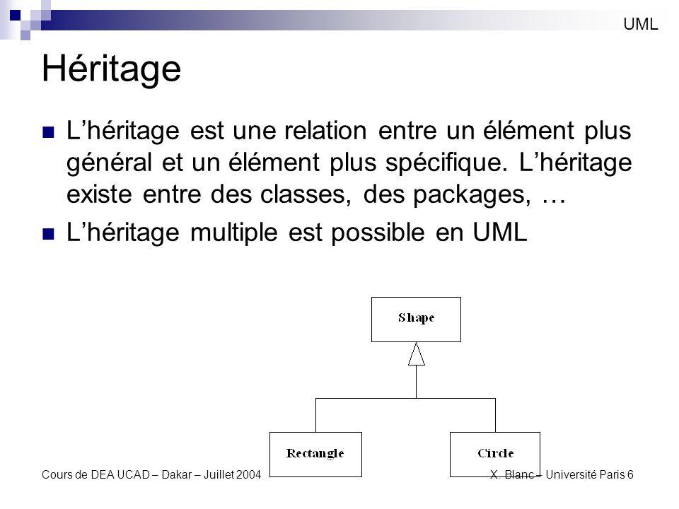 UML Héritage.