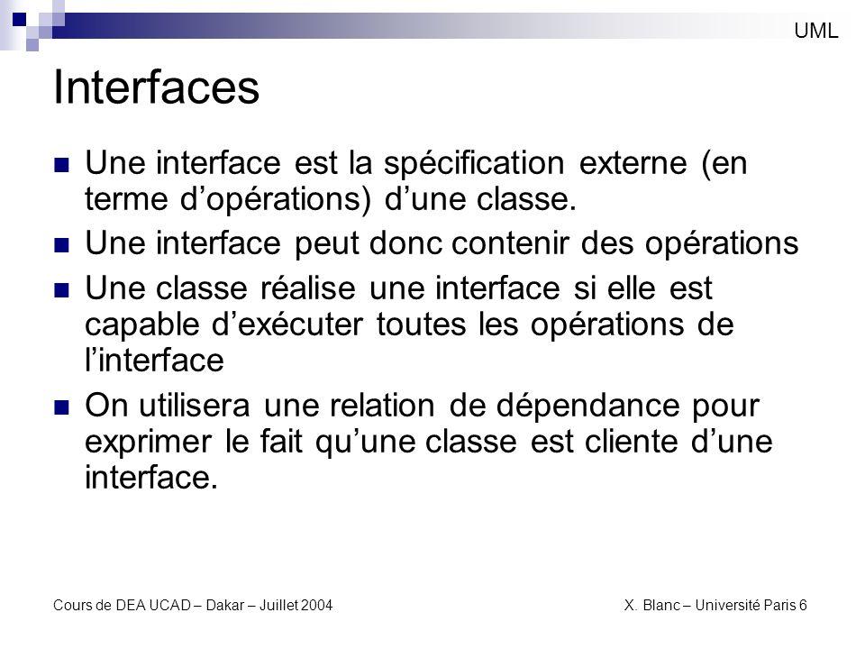 UML Interfaces. Une interface est la spécification externe (en terme d'opérations) d'une classe. Une interface peut donc contenir des opérations.