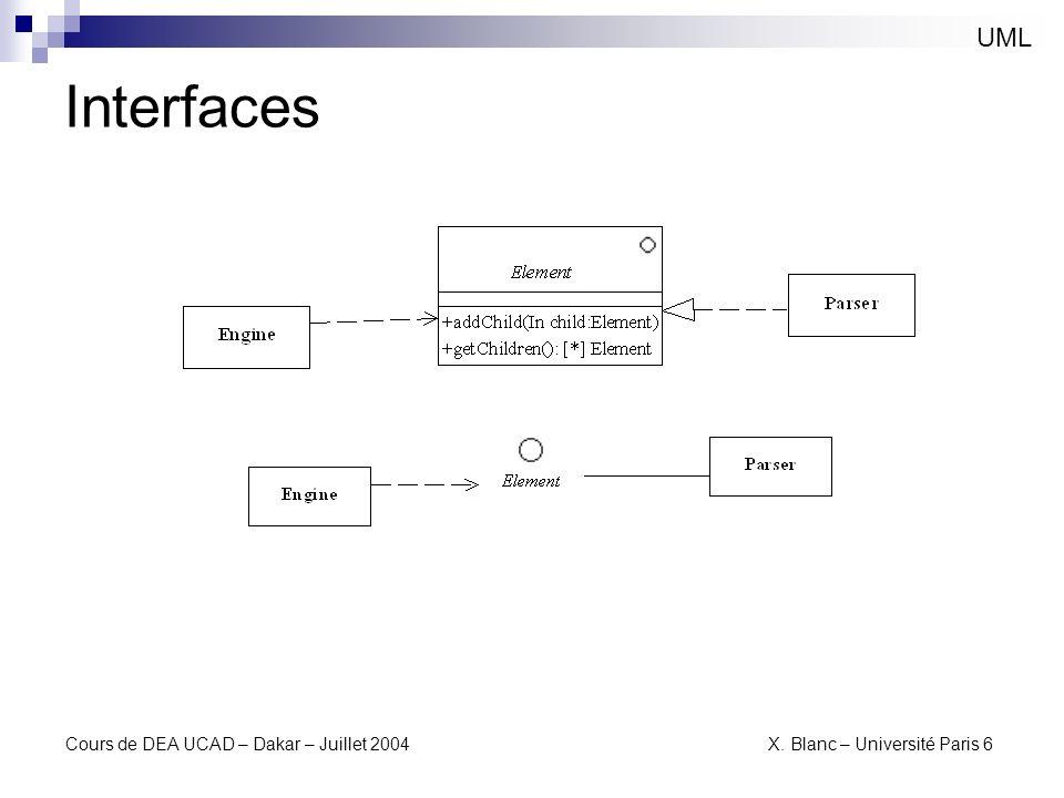 UML Interfaces. Cours de DEA UCAD – Dakar – Juillet 2004 X.