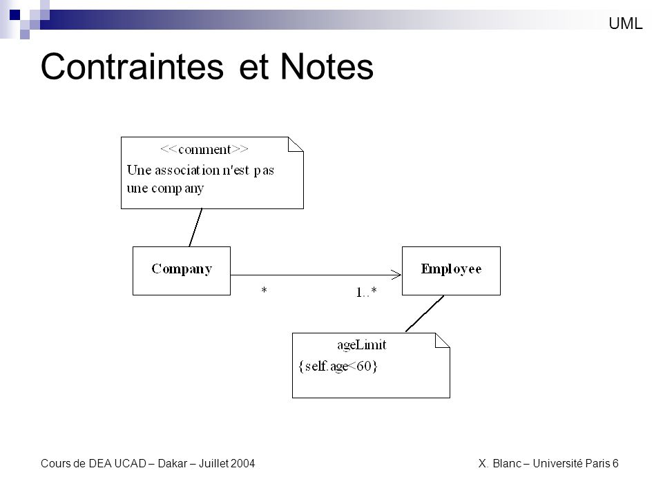 Contraintes et Notes UML