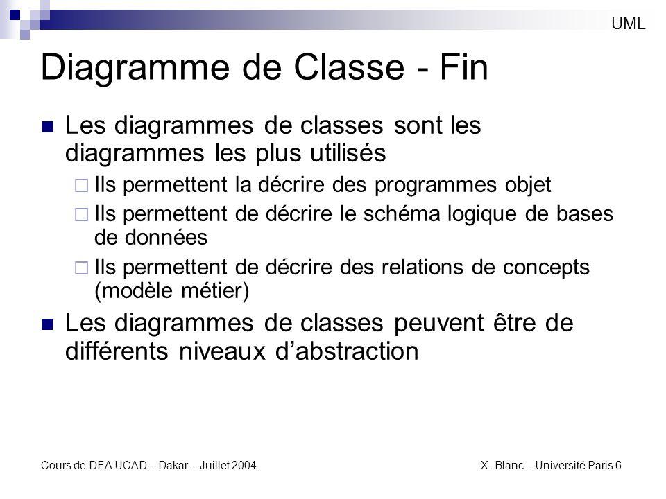 Diagramme de Classe - Fin
