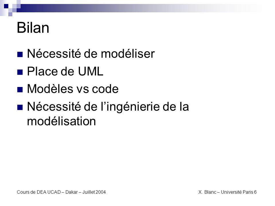Bilan Nécessité de modéliser Place de UML Modèles vs code