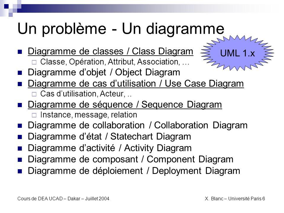 Un problème - Un diagramme