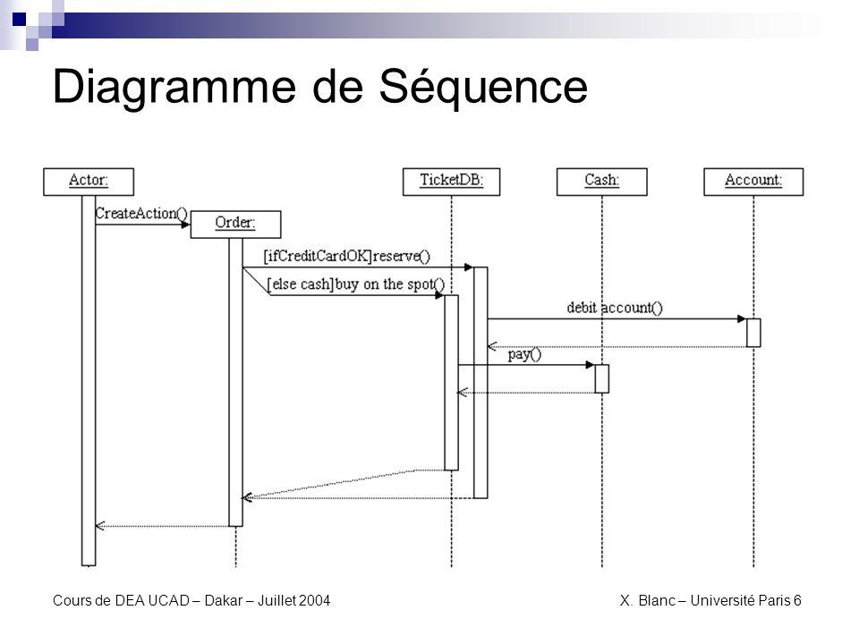 Diagramme de Séquence Cours de DEA UCAD – Dakar – Juillet 2004 X.