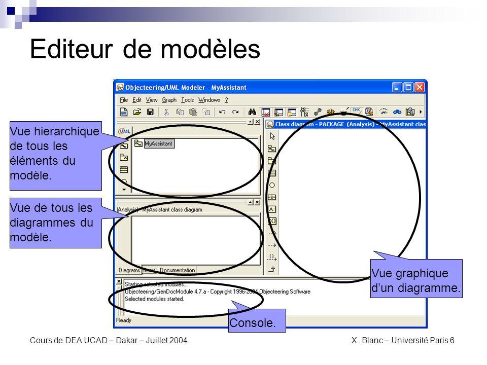 Editeur de modèles Vue hierarchique de tous les éléments du modèle.