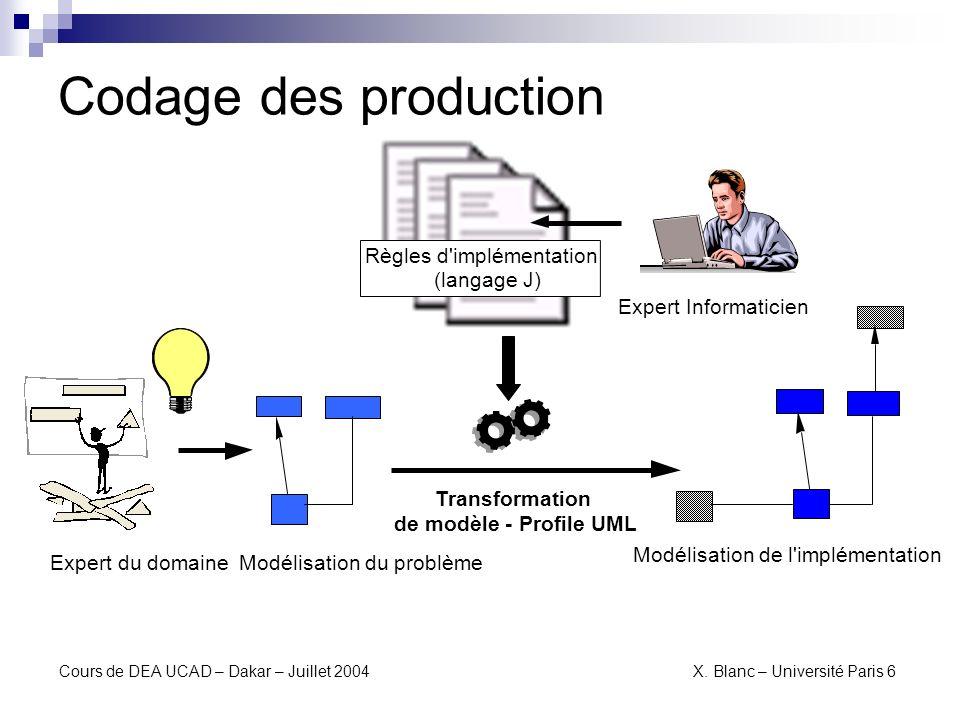 Codage des production Expert Informaticien Règles d implémentation