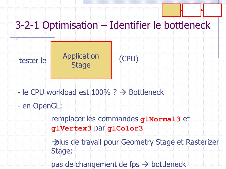 3-2-1 Optimisation – Identifier le bottleneck