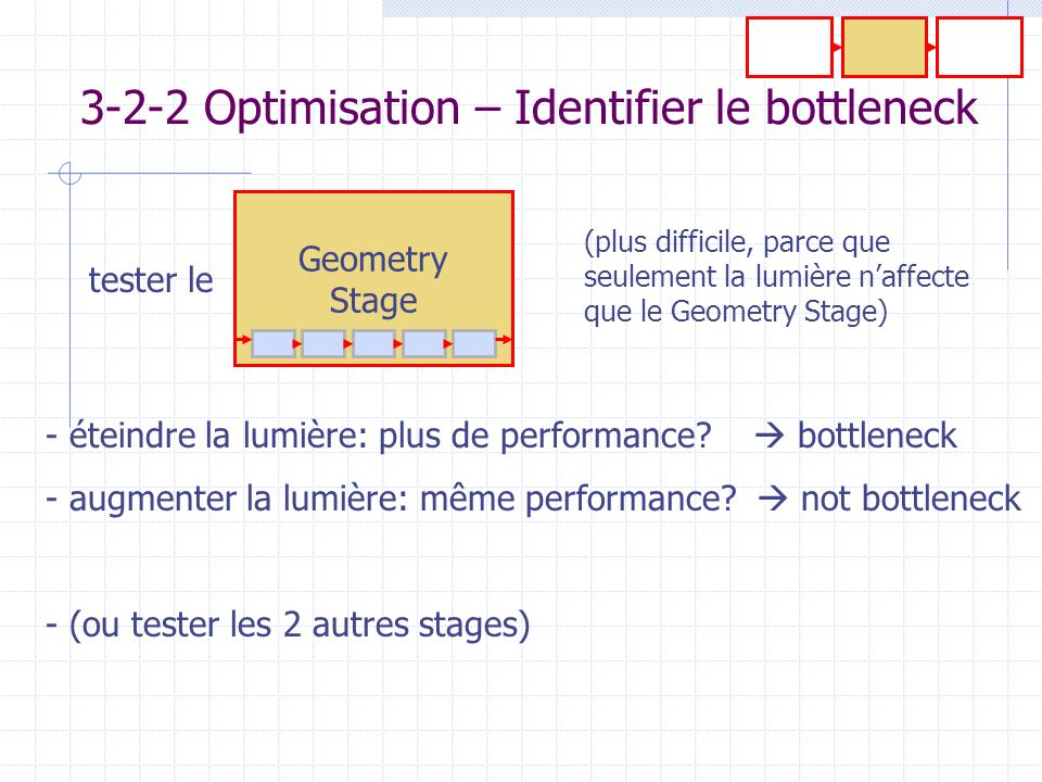 3-2-2 Optimisation – Identifier le bottleneck
