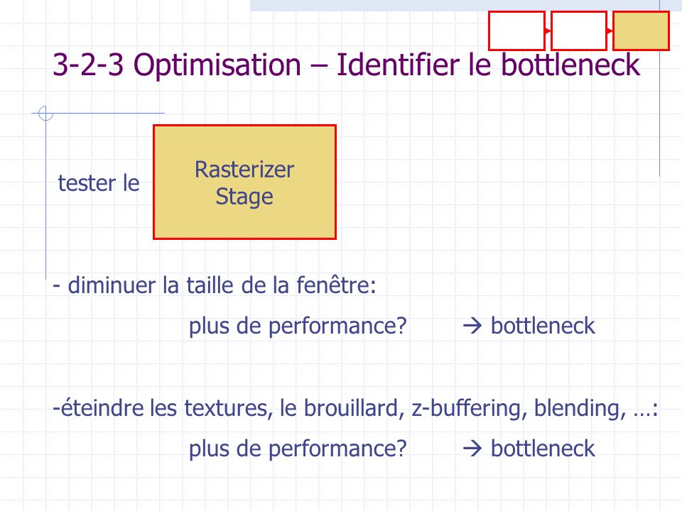 3-2-3 Optimisation – Identifier le bottleneck