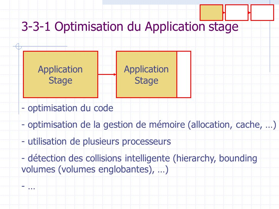 3-3-1 Optimisation du Application stage