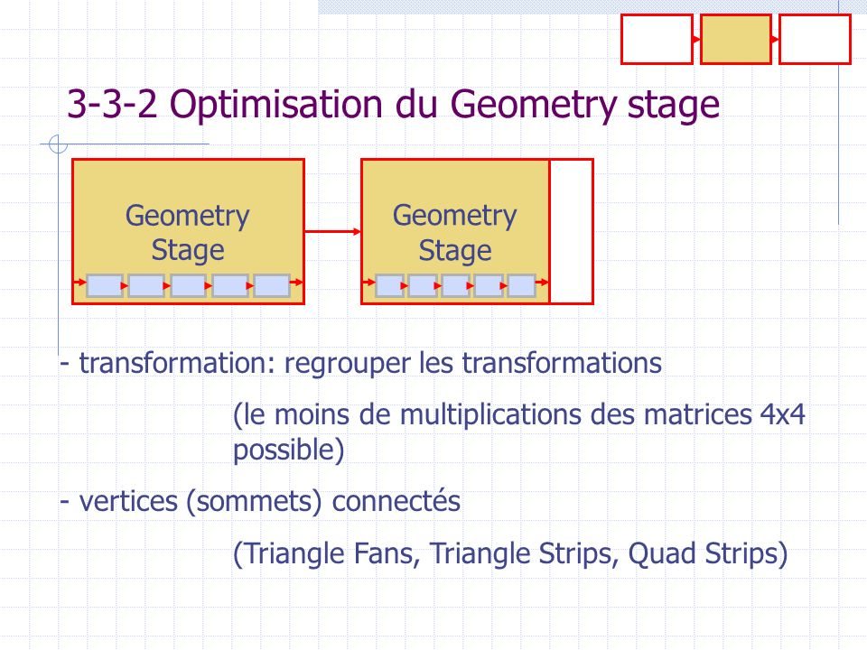 3-3-2 Optimisation du Geometry stage