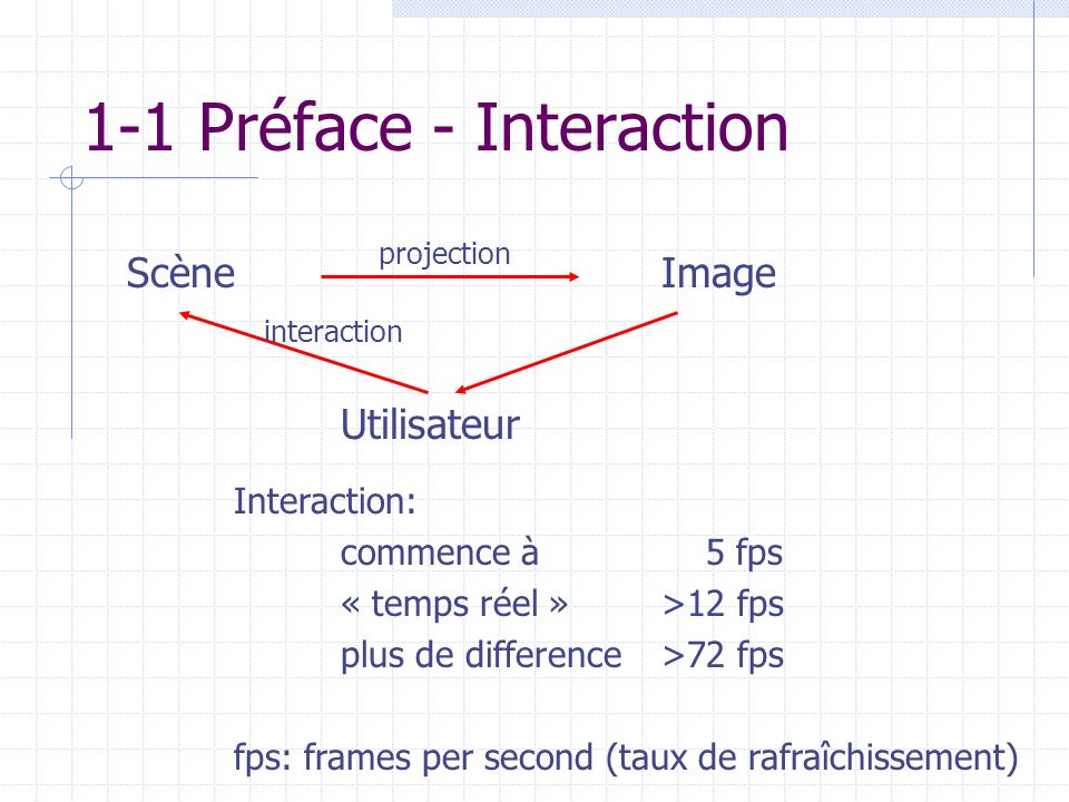 1-1 Préface - Interaction