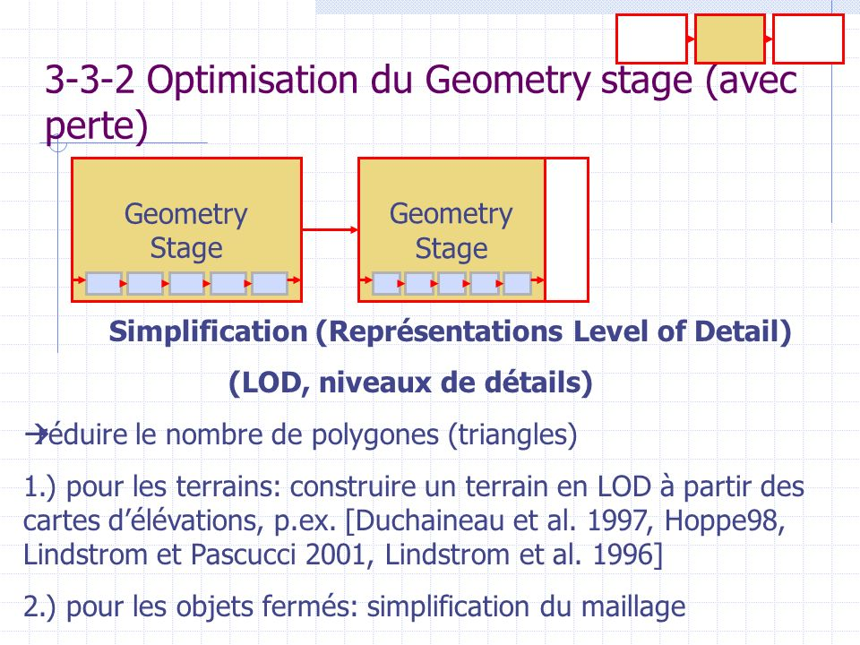 3-3-2 Optimisation du Geometry stage (avec perte)