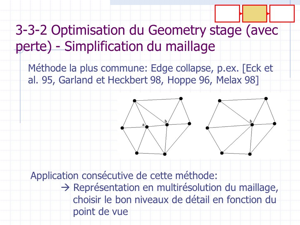3-3-2 Optimisation du Geometry stage (avec perte) - Simplification du maillage