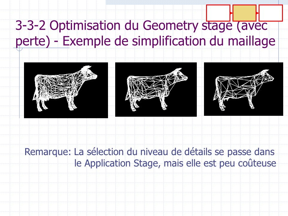 3-3-2 Optimisation du Geometry stage (avec perte) - Exemple de simplification du maillage