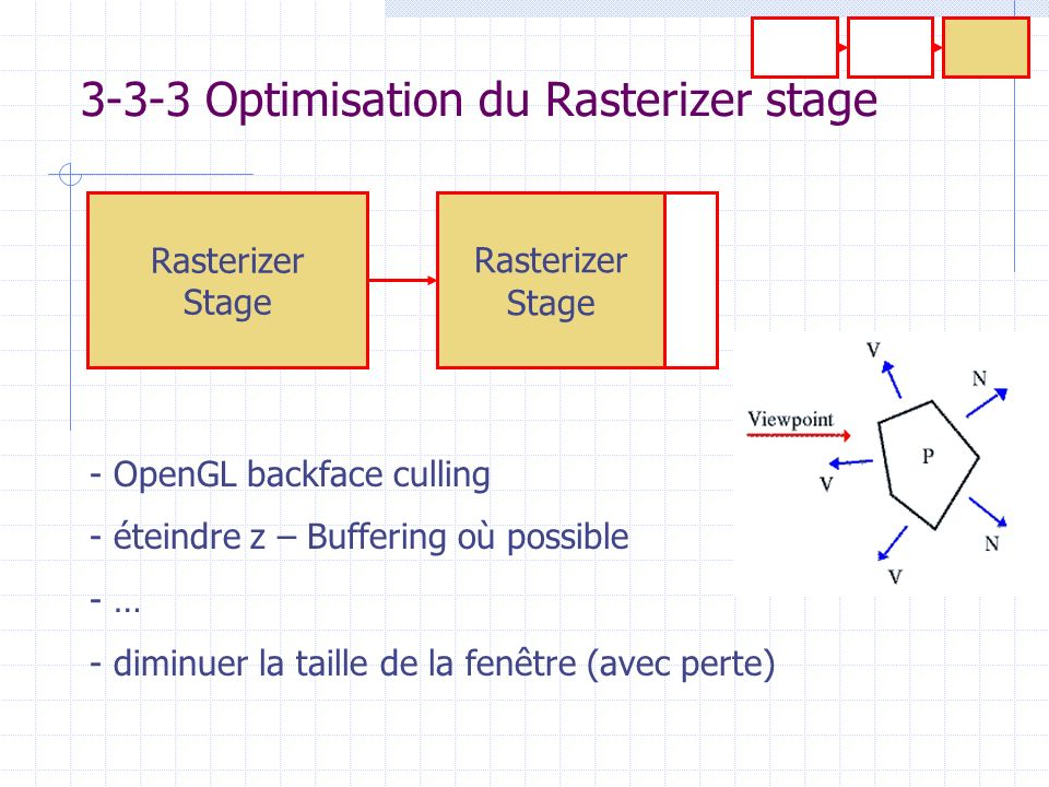 3-3-3 Optimisation du Rasterizer stage