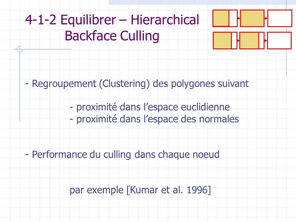 4-1-2 Equilibrer – Hierarchical Backface Culling