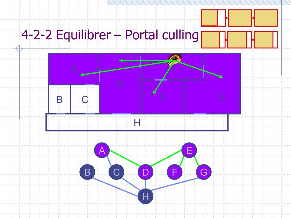 4-2-2 Equilibrer – Portal culling