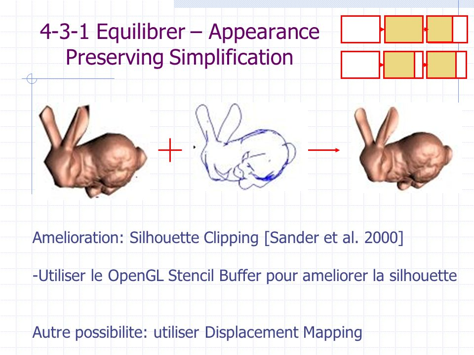 4-3-1 Equilibrer – Appearance Preserving Simplification
