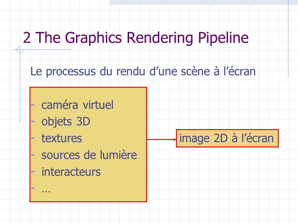 2 The Graphics Rendering Pipeline