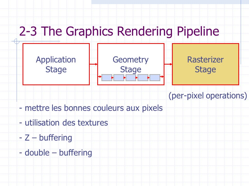 2-3 The Graphics Rendering Pipeline