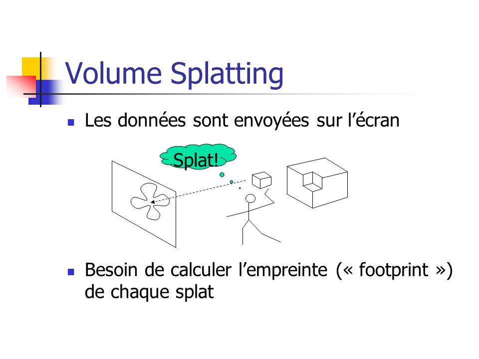 Volume Splatting Les données sont envoyées sur l'écran Splat!