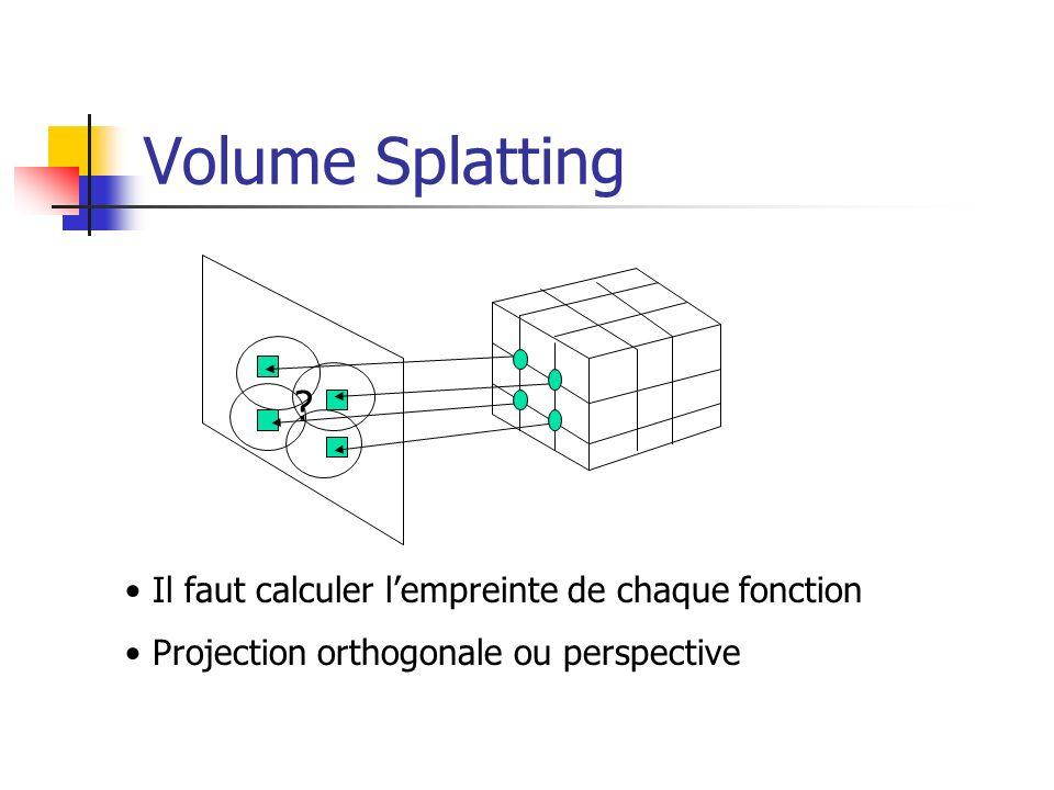 Volume Splatting Il faut calculer l'empreinte de chaque fonction