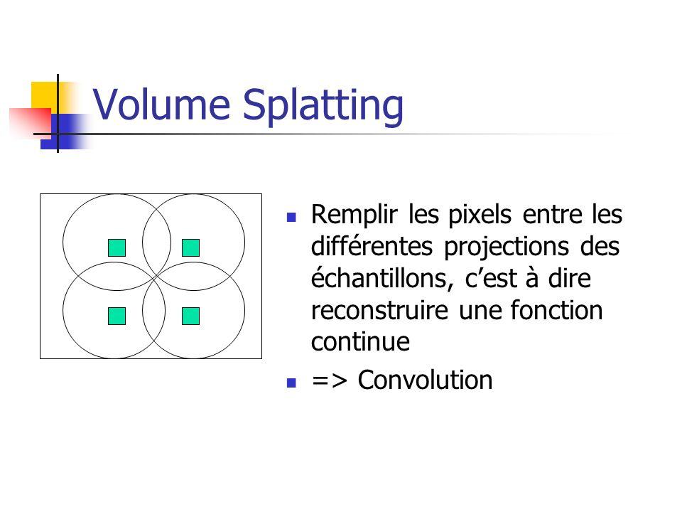 Volume Splatting Remplir les pixels entre les différentes projections des échantillons, c'est à dire reconstruire une fonction continue.