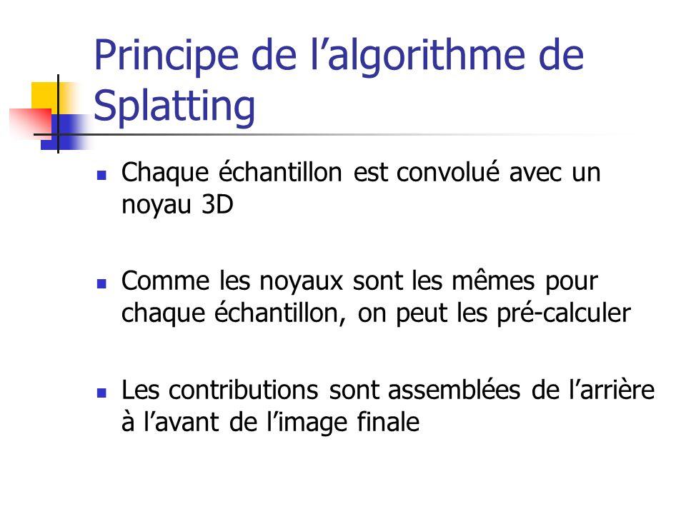 Principe de l'algorithme de Splatting