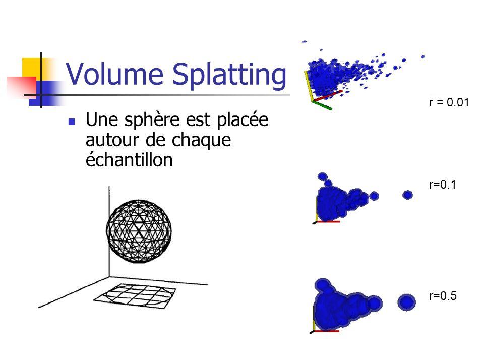 Volume Splatting Une sphère est placée autour de chaque échantillon