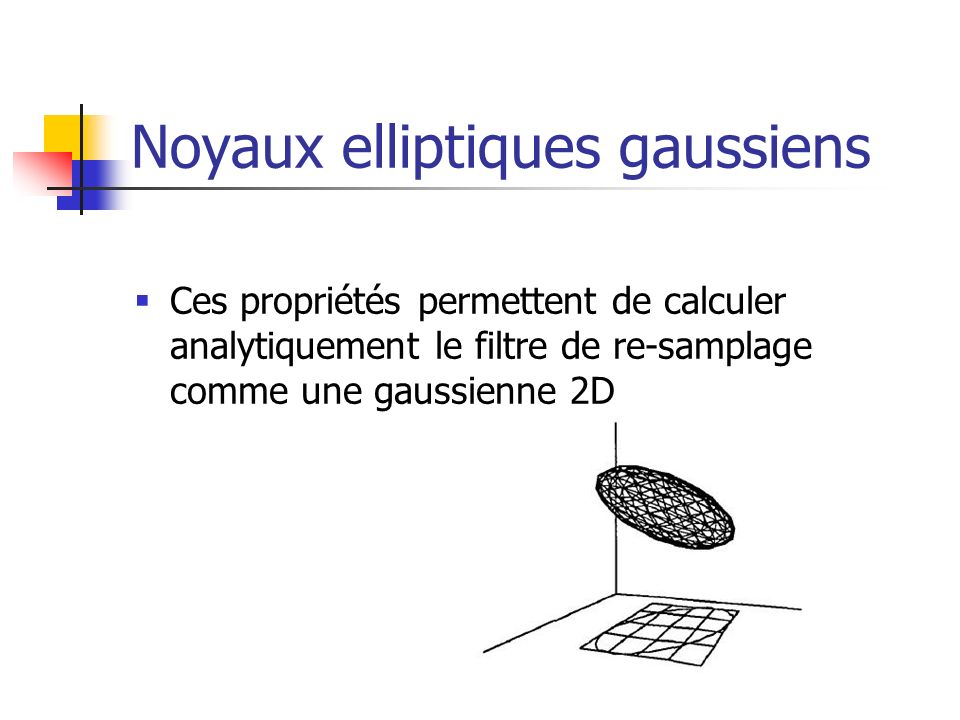 Noyaux elliptiques gaussiens
